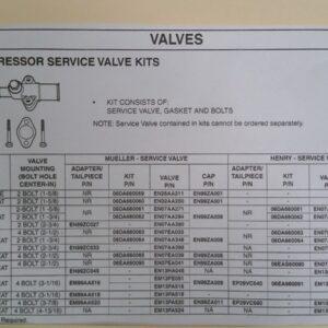 Compressor Service Valve Packages